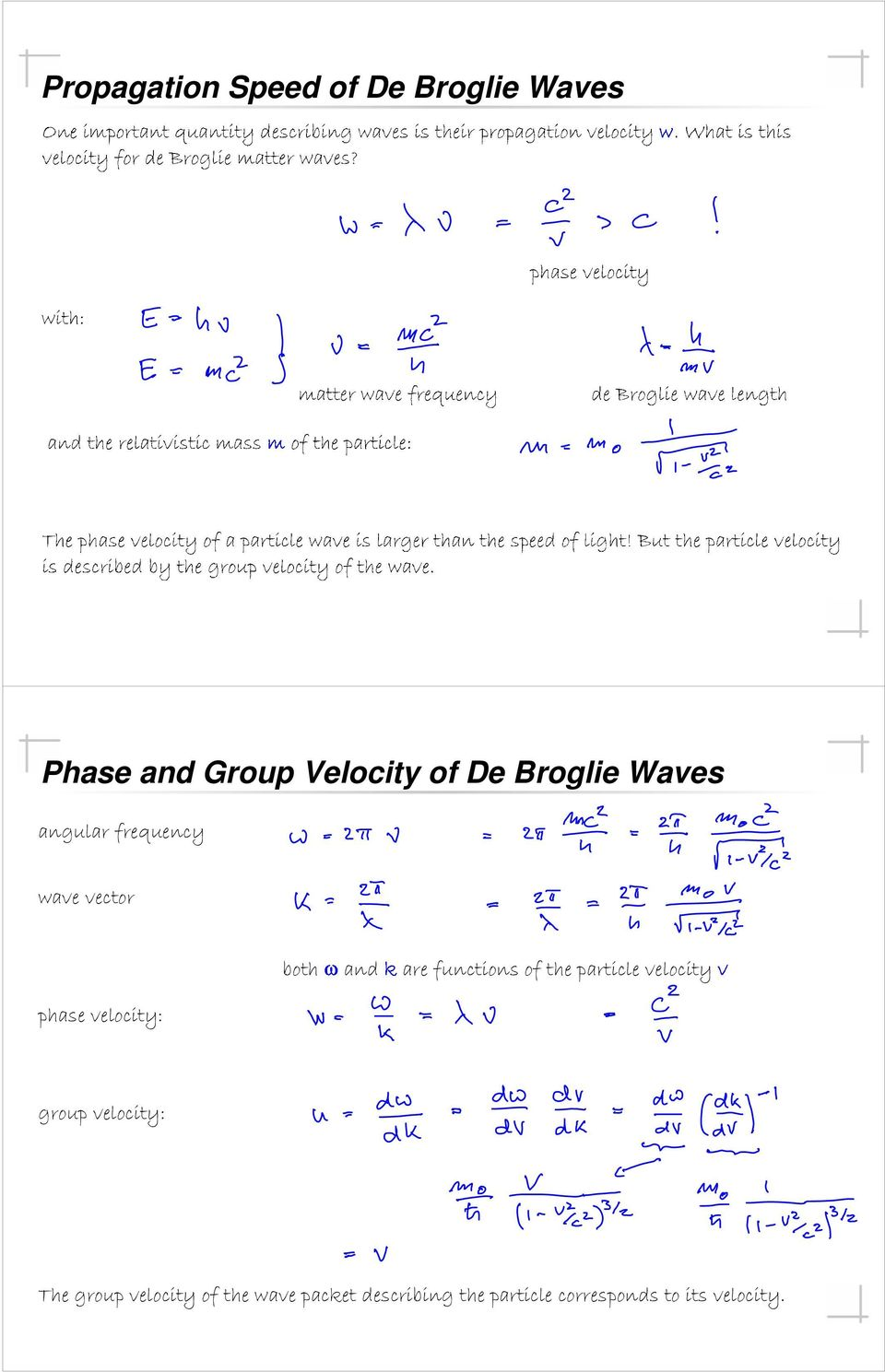 are functions of the particle velocity group velocity: The group