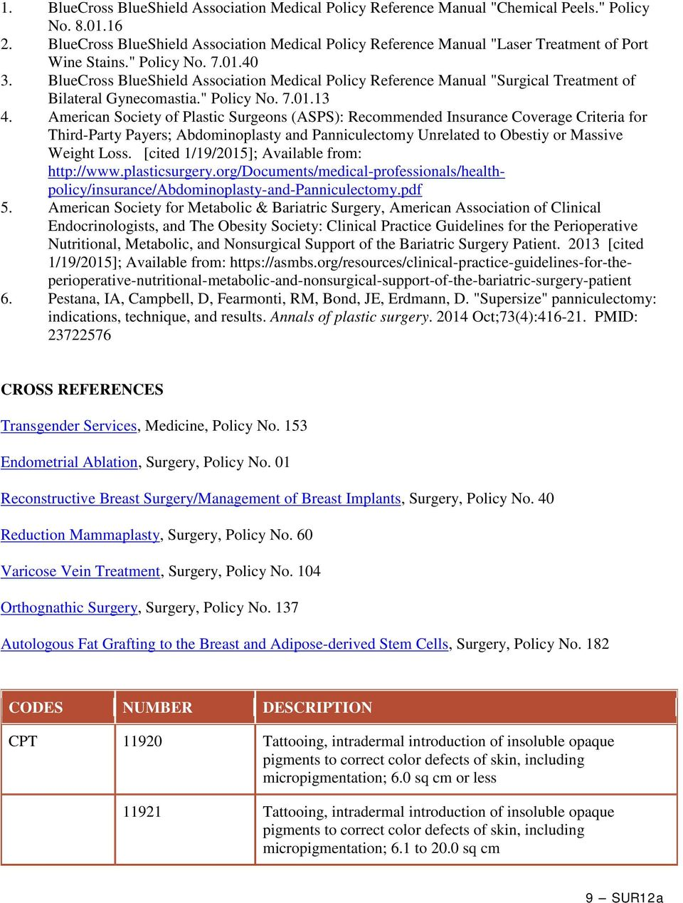 "BlueCross BlueShield Association Medical Policy Reference Manual ""Surgical Treatment of Bilateral Gynecomastia."" Policy No. 7.01.13 4."