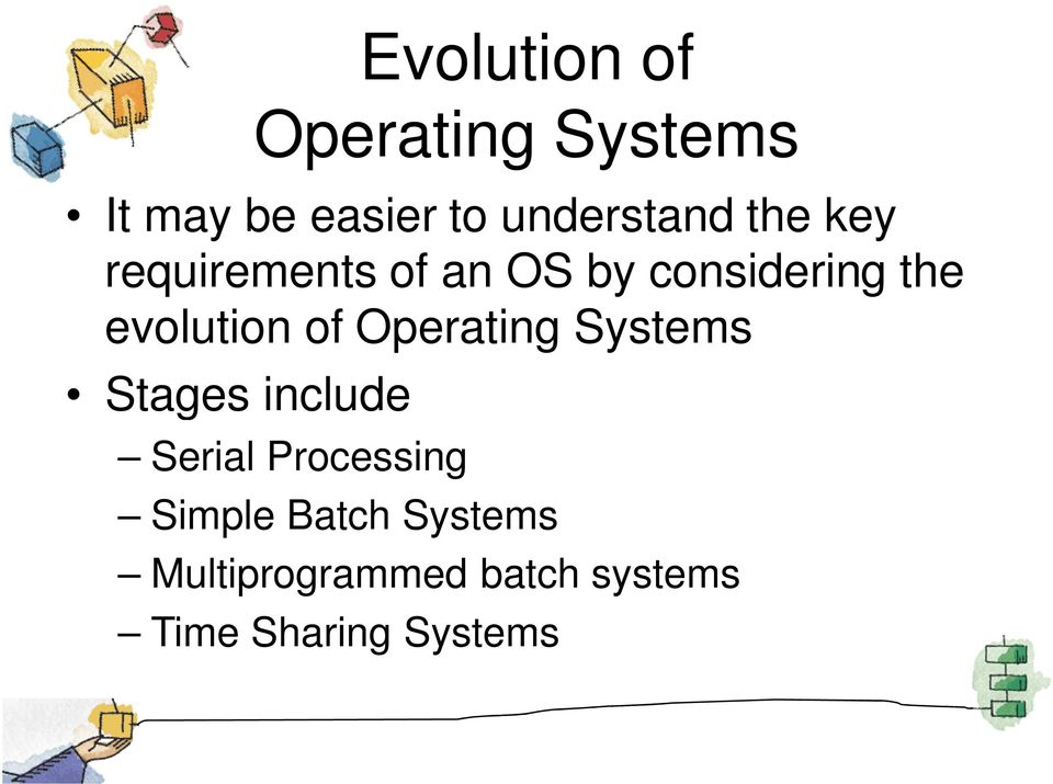 Operating Systems Stages include Serial Processing Simple