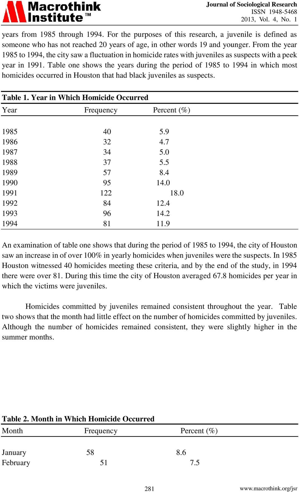 Table one shows the years during the period of 1985 to 1994 in which most homicides occurred in Houston that had black juveniles as suspects. Table 1.