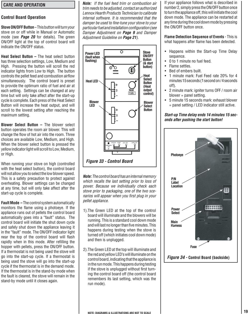 red fuel sl161 manual pdf