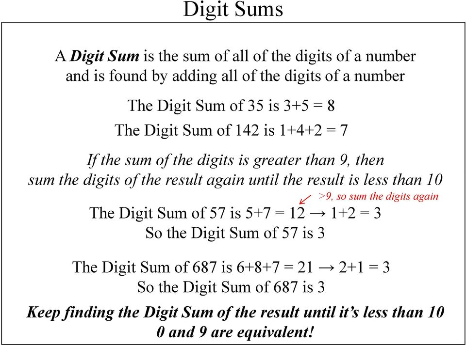 result is less than 10 >9, so sum the digits again The Digit Sum of 57 is 5+7 = 12 1+2 = 3 So the Digit Sum of 57 is 3 The Digit Sum of 687