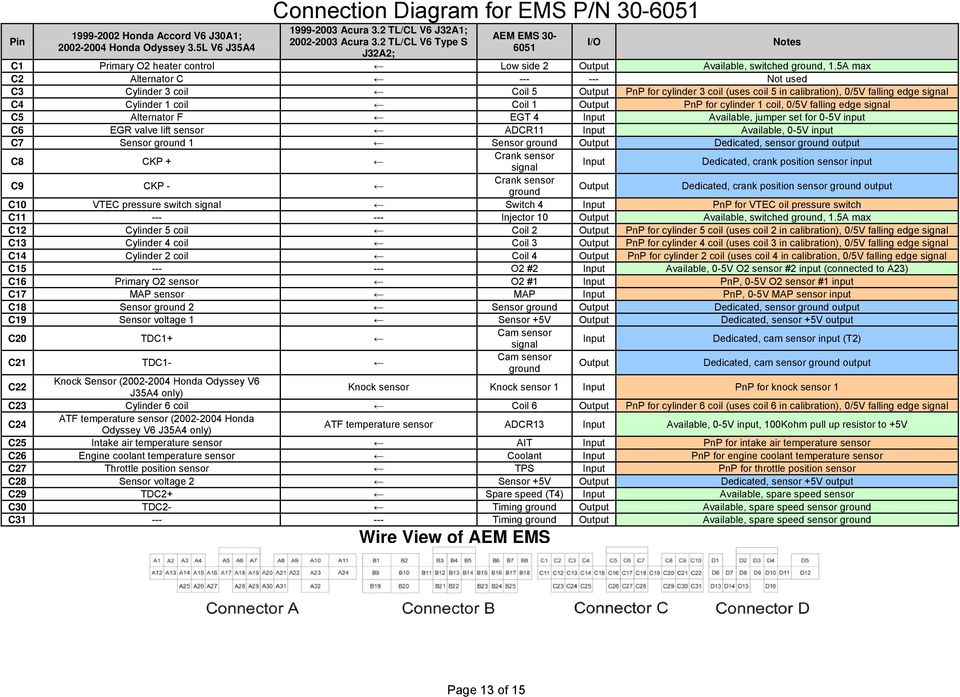 Clarion Rd3 01 Service Manual furthermore PHILIPS Car Radio Wiring Connector additionally pact Nsx Wiring Diagrams Contents together with Furnas Esp100 Wiring Diagram in addition Wiring A Duct Detector To Shut Down The Unit. on siemens car player wiring diagram