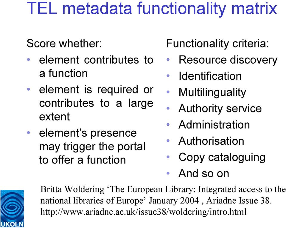 Multilinguality Authority service Administration Authorisation Copy cataloguing And so on Britta Woldering The European Library: