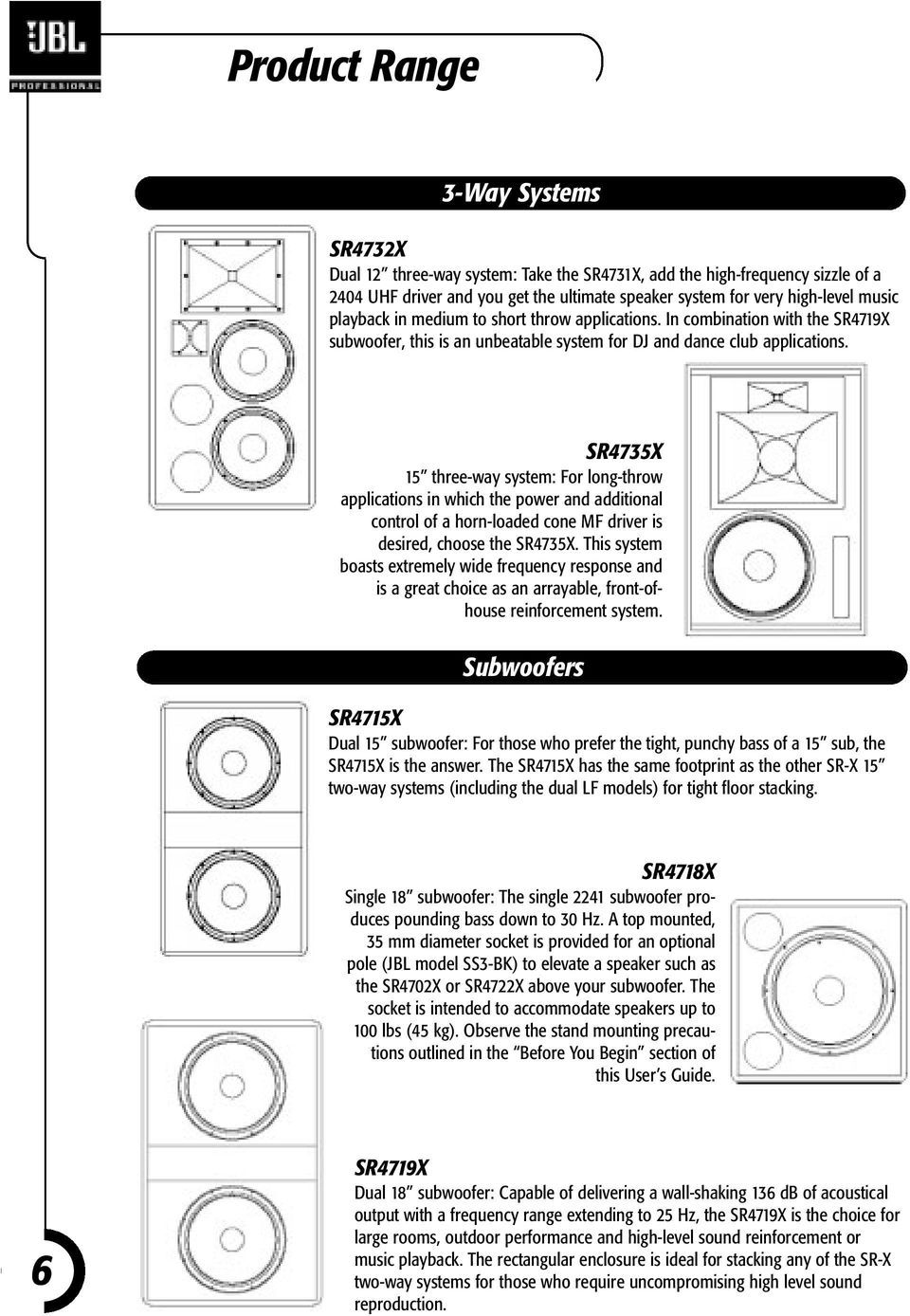 Jbl Sr X User S Guide Pdf What Are Threeway Speaker Crossovers Crossover Networks Briefly Sr4735x 15 Three Way System For Long Throw Applications In Which The Power