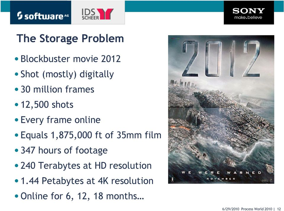 hours of footage 240 Terabytes at HD resolution 1.