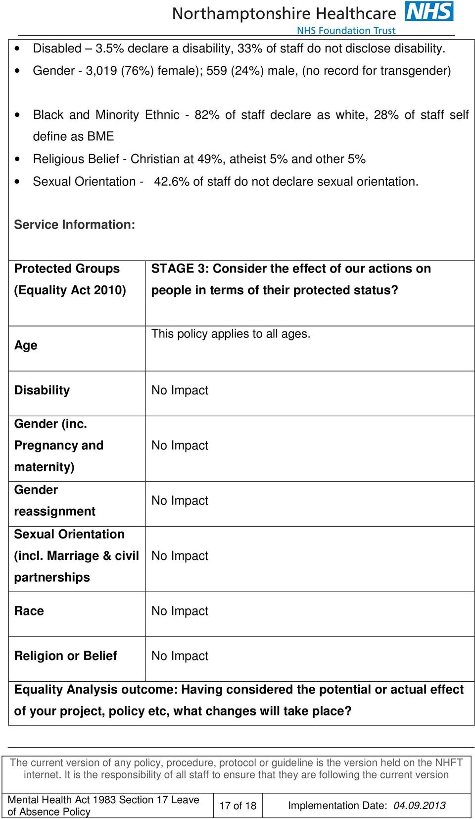 49%, atheist 5% and other 5% Sexual Orientation - 42.6% of staff do not declare sexual orientation.