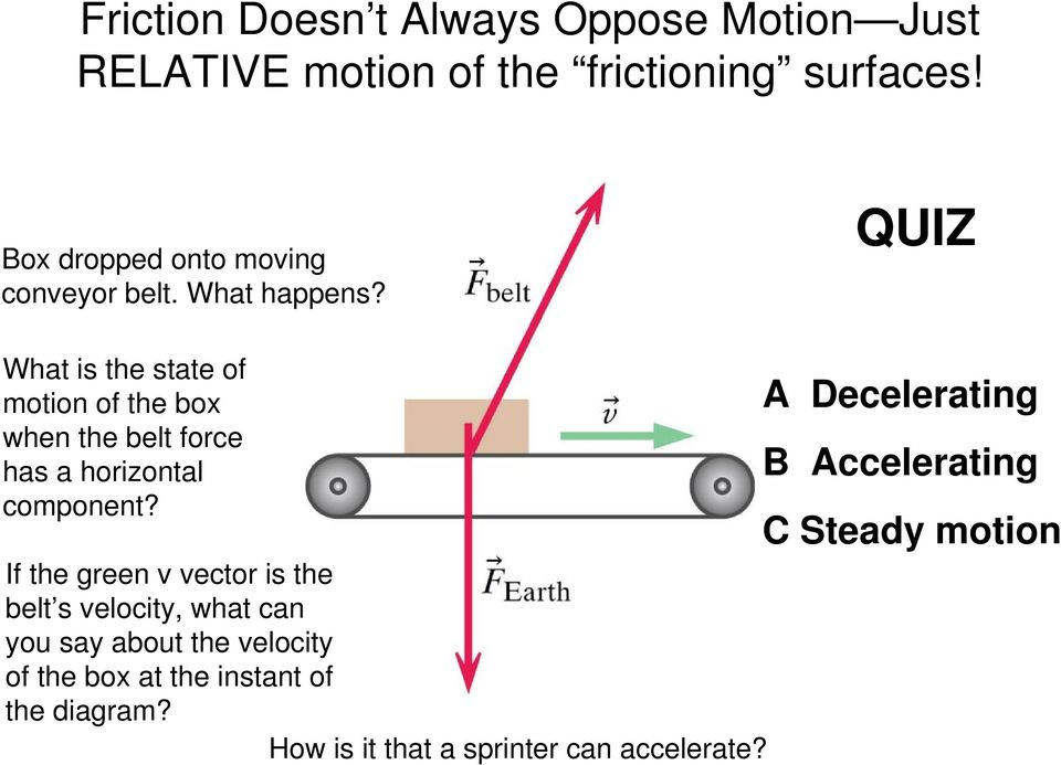 QUIZ What is the state of motion of the box when the belt force has a horizontal component?