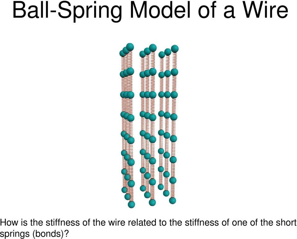 wire related to the stiffness