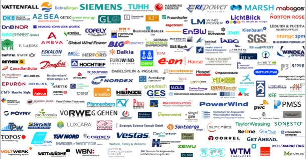 Structure of Cluster Organization Renewable Energy Network with more than 185 Companies / Institutes Cluster Association EEHH e.v.