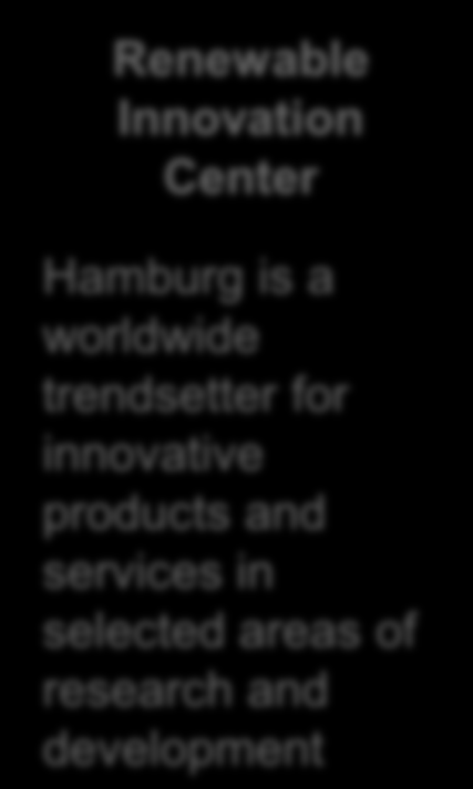 Cluster Focus Based on Existing Strenghts Vision Hamburg is a leading centre for management, engineering and innovative services for renewable energy 1 Northern Wind Center 2 3 International Service