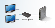 Use HDMI splitter to connect multiple HDMI monitors.