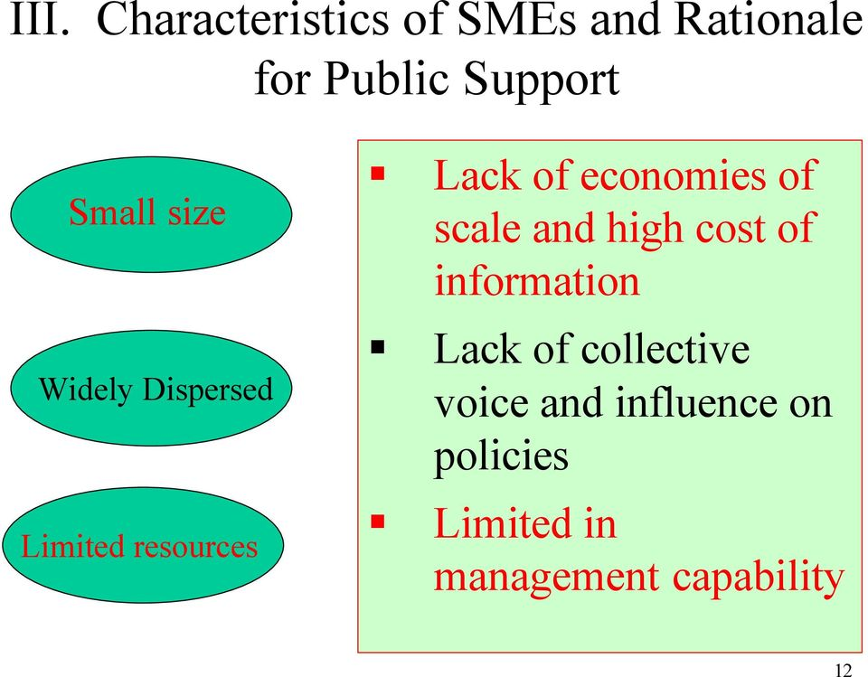economies of scale and high cost of information Lack of