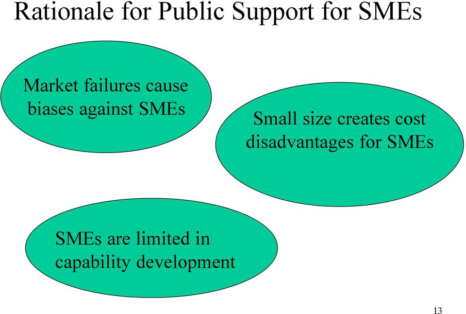Small size creates cost disadvantages for