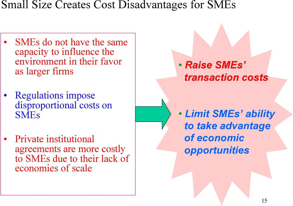 Private institutional agreements are more costly to SMEs due to their lack of economies of