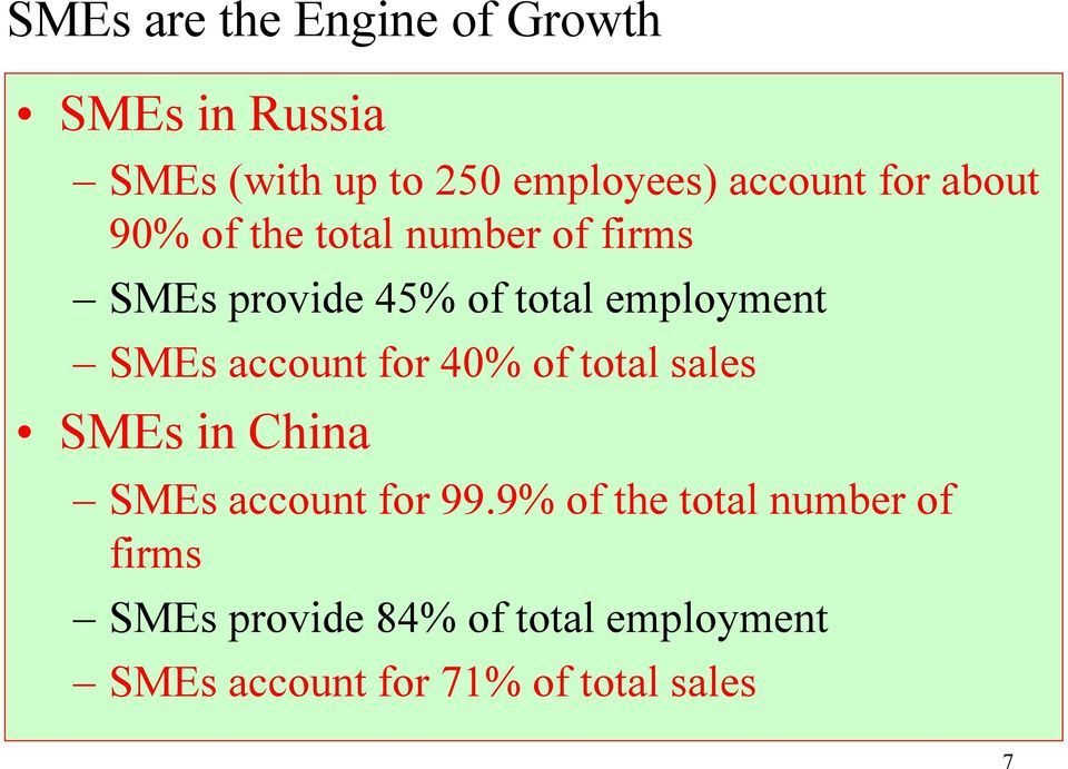 account for 40% of total sales SMEs in China SMEs account for 99.