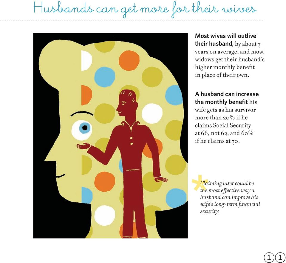 A husband can increase the monthly benefit his wife gets as his survivor more than 20% if he claims Social