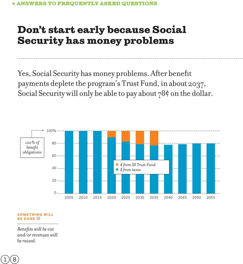 After benefit payments deplete the program s Trust Fund, in about 2037, Social Security will only be able to pay about 78 on