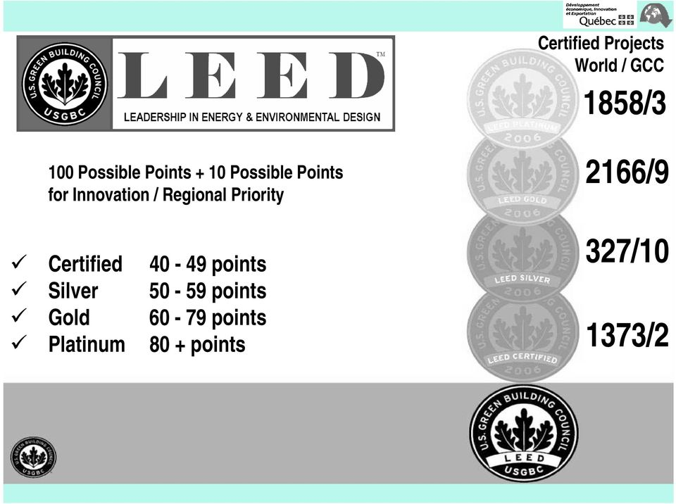 Priority 2166/9 Certified 40-49 points 327/10 Silver