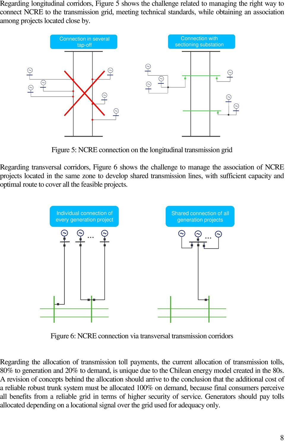 Connection in several tap-off Connection with sectioning substation Figure 5: NCRE connection on the longitudinal transmission grid Regarding transversal corridors, Figure 6 shows the challenge to