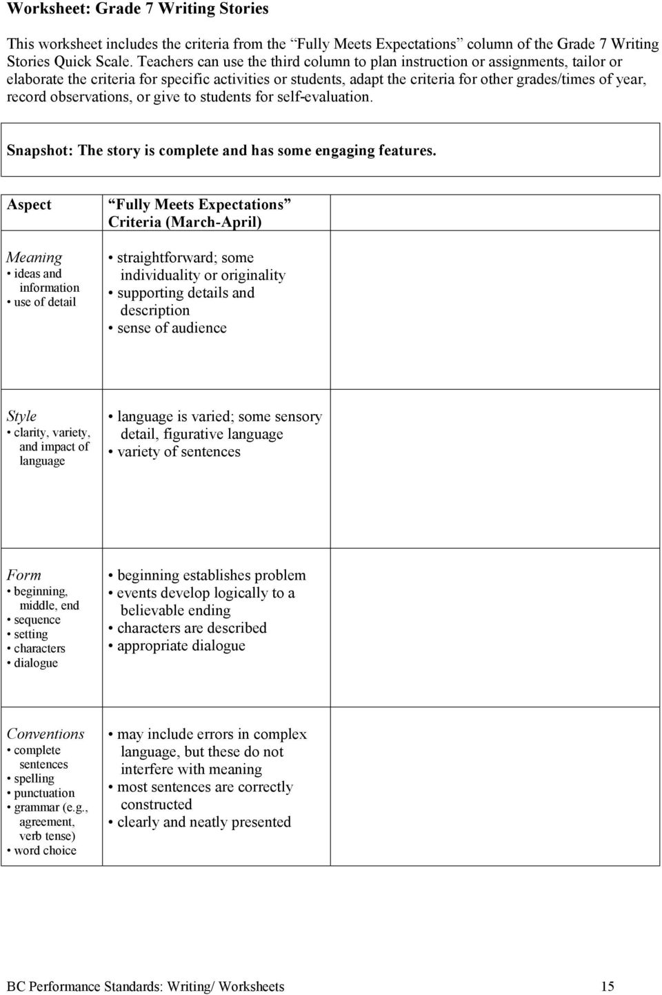 observations, or give to students for self-evaluation. Snapshot: The story is complete and has some engaging features.