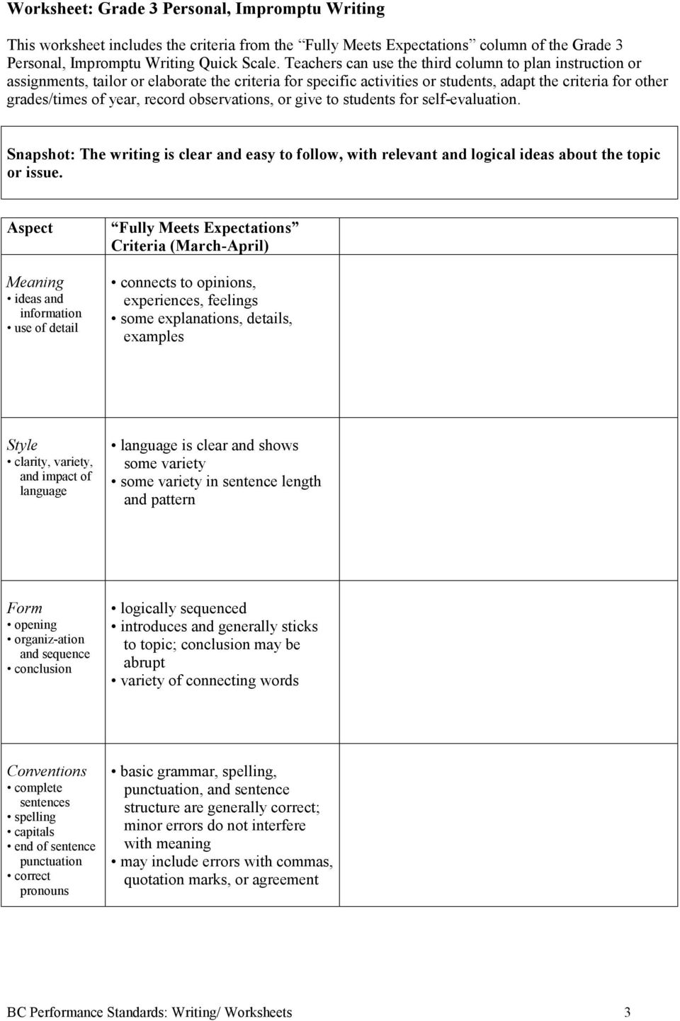 observations, or give to students for self-evaluation. Snapshot: The writing is clear and easy to follow, with relevant and logical ideas about the topic or issue.