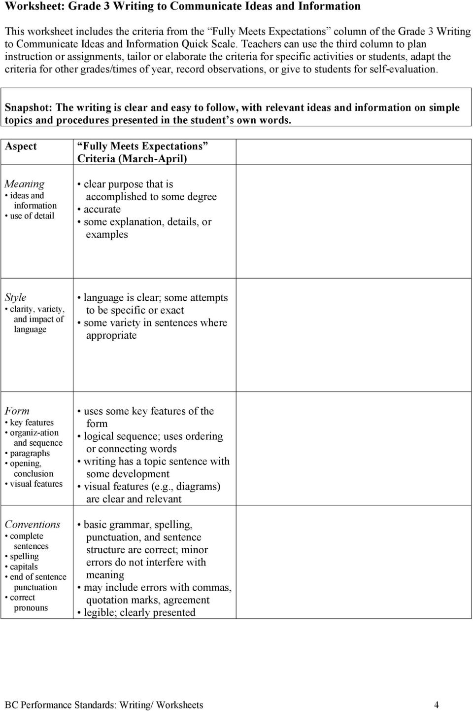 observations, or give to students for self-evaluation. Snapshot: The writing is clear and easy to follow, with relevant ideas and on simple topics and procedures presented in the student s own words.
