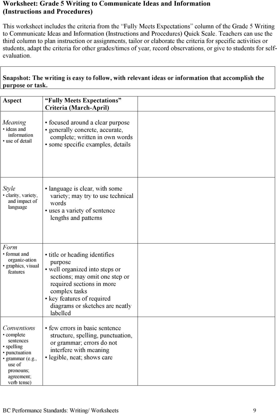 Teachers can use the third column to plan instruction or assignments, tailor or elaborate the criteria for specific activities or students, adapt the criteria for other grades/times of year, record
