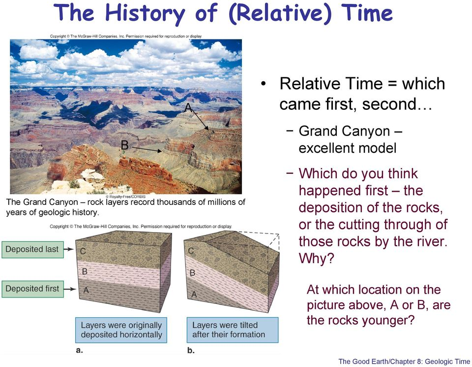 Relative Time = which came first, second Grand Canyon excellent model Which do you think