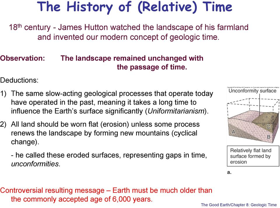 1) The same slow-acting geological processes that operate today have operated in the past, meaning it takes a long time to influence the Earth s surface significantly
