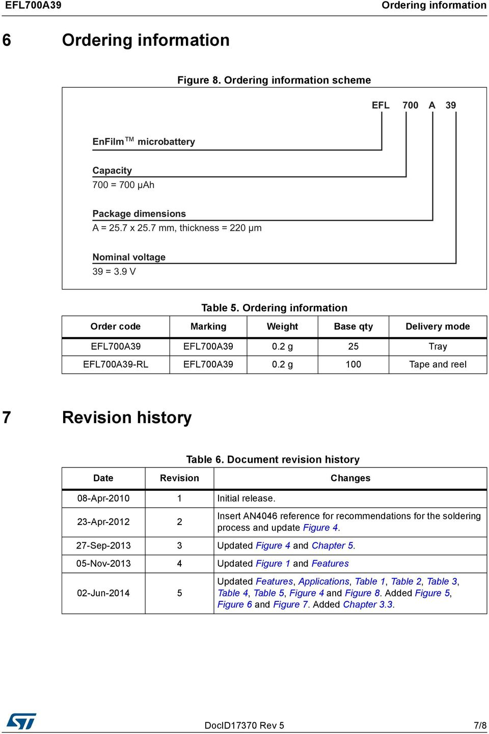 2 g 100 Tape and reel 7 Revision history Table 6. Document revision history Date Revision Changes 08-Apr-2010 1 Initial release.