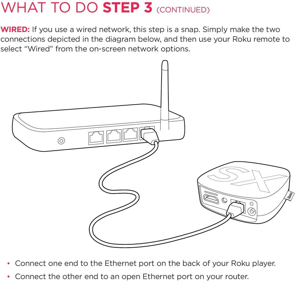 remote to select Wired from the on-screen network options.