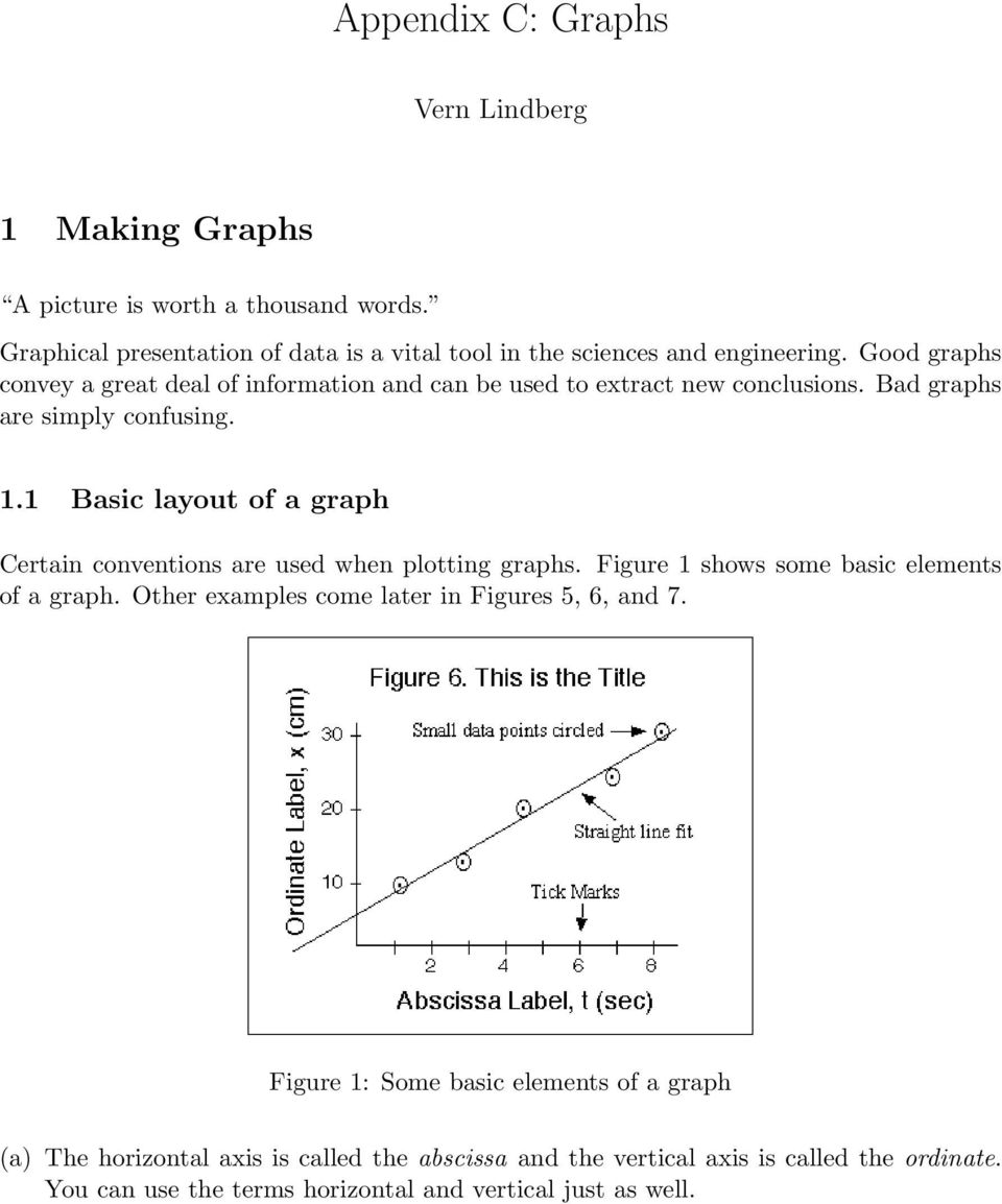 1 Basic layout of a graph Certain conventions are used when plotting graphs. Figure 1 shows some basic elements of a graph.