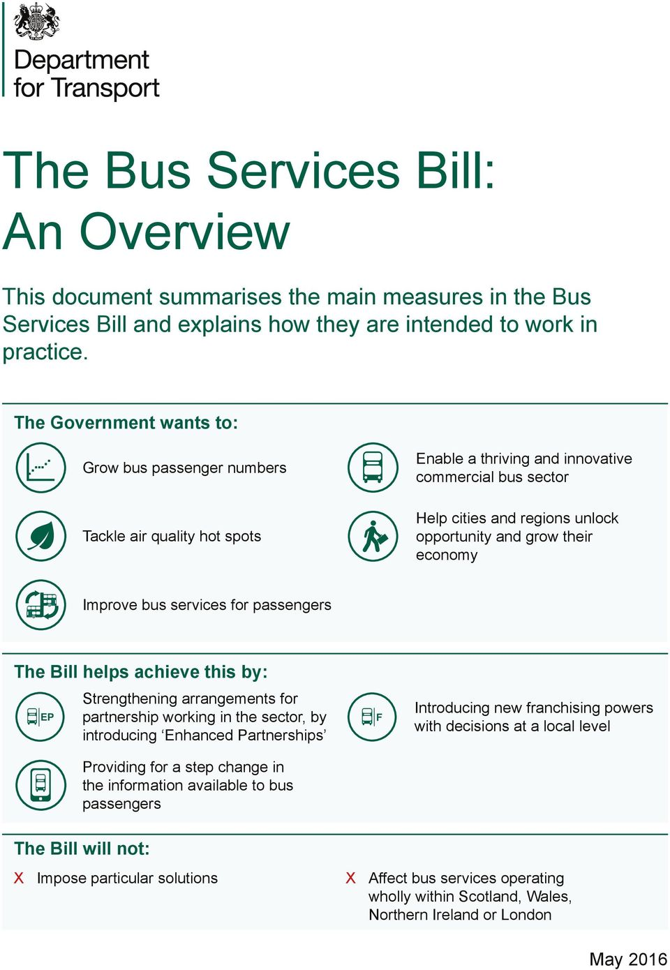 economy Improve bus services for passengers The Bill helps achieve this by: EP Strengthening arrangements for partnership working in the sector, by introducing Enhanced Partnerships Providing for a