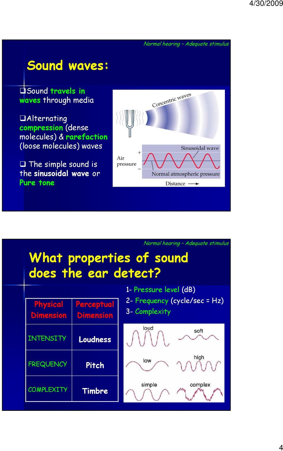 properties of sound does the ear detect?