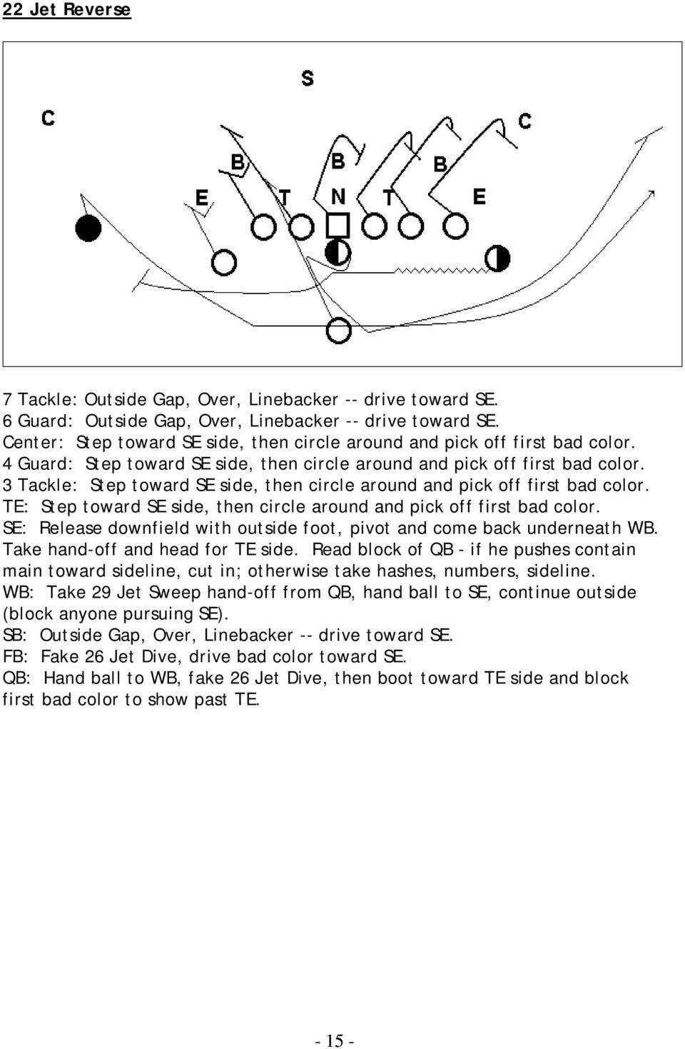 3 Tackle: Step toward SE side, then circle around and pick off first bad color. TE: Step toward SE side, then circle around and pick off first bad color.
