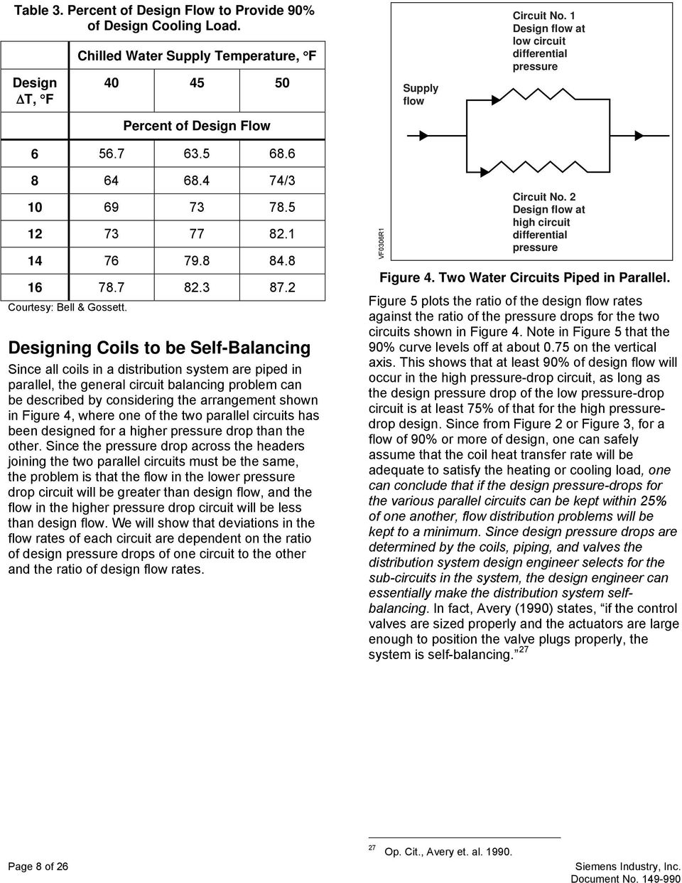 Designing Coils to be Self-Balancing Since all coils in a distribution system are piped in parallel, the general circuit balancing problem can be described by considering the arrangement shown in