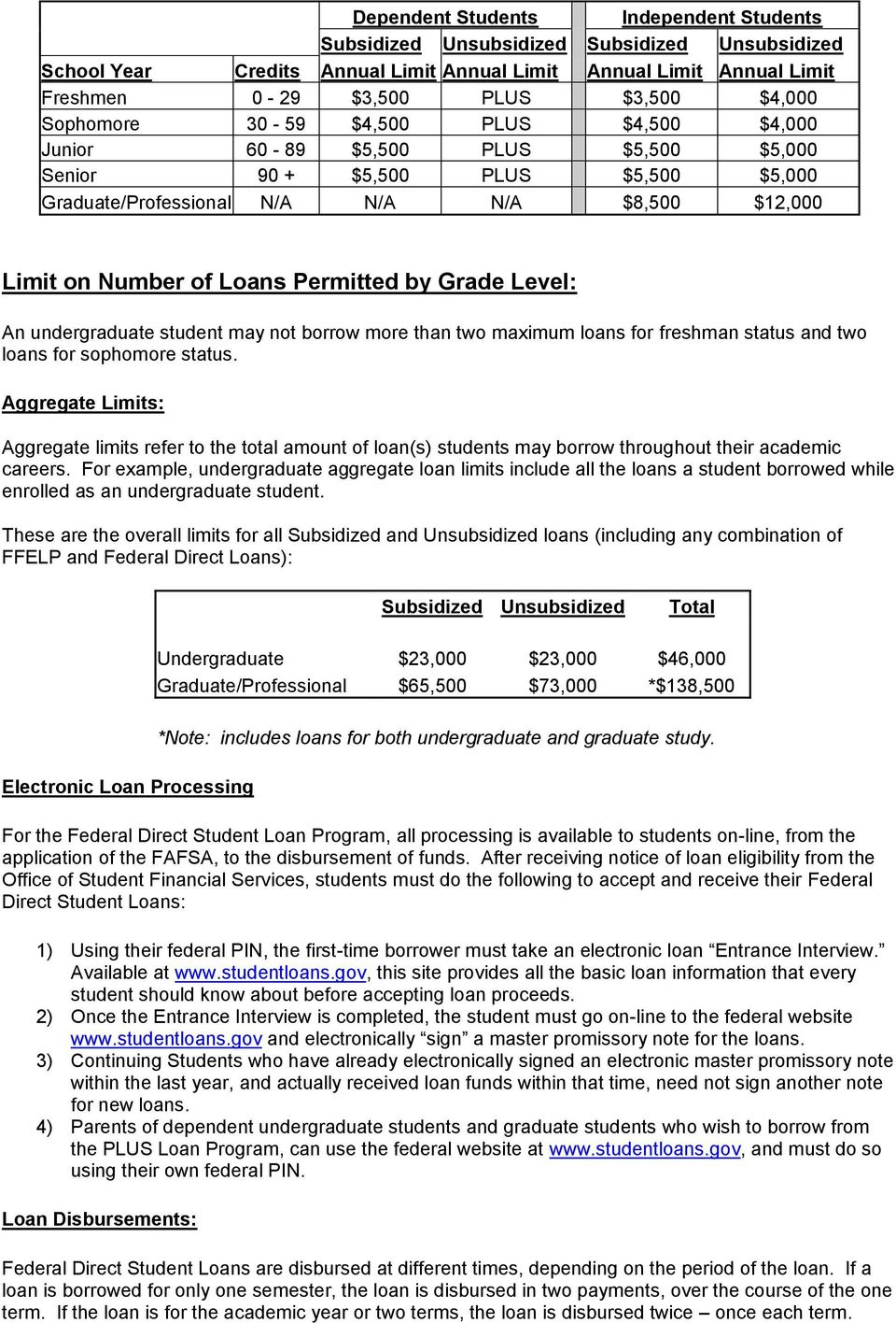 Permitted by Grade Level: An undergraduate student may not borrow more than two maximum loans for freshman status and two loans for sophomore status.