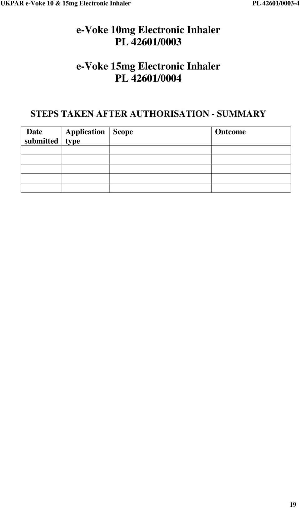 STEPS TAKEN AFTER AUTHORISATION - SUMMARY