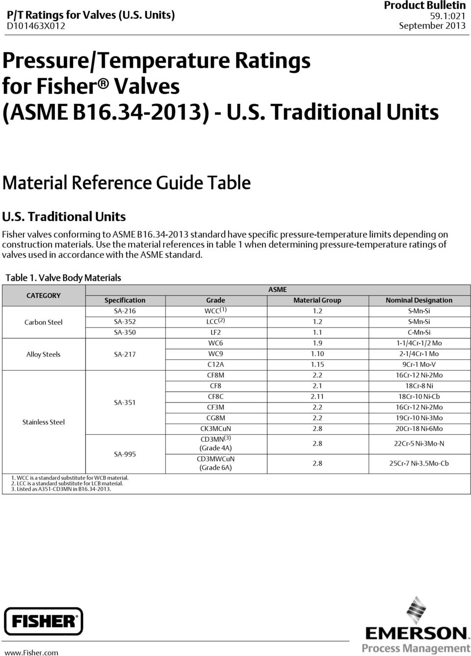 Use the materialreferences in table 1 when determining pressure-temperature ratings of valves used in accordance with the ASME standard. Table 1.