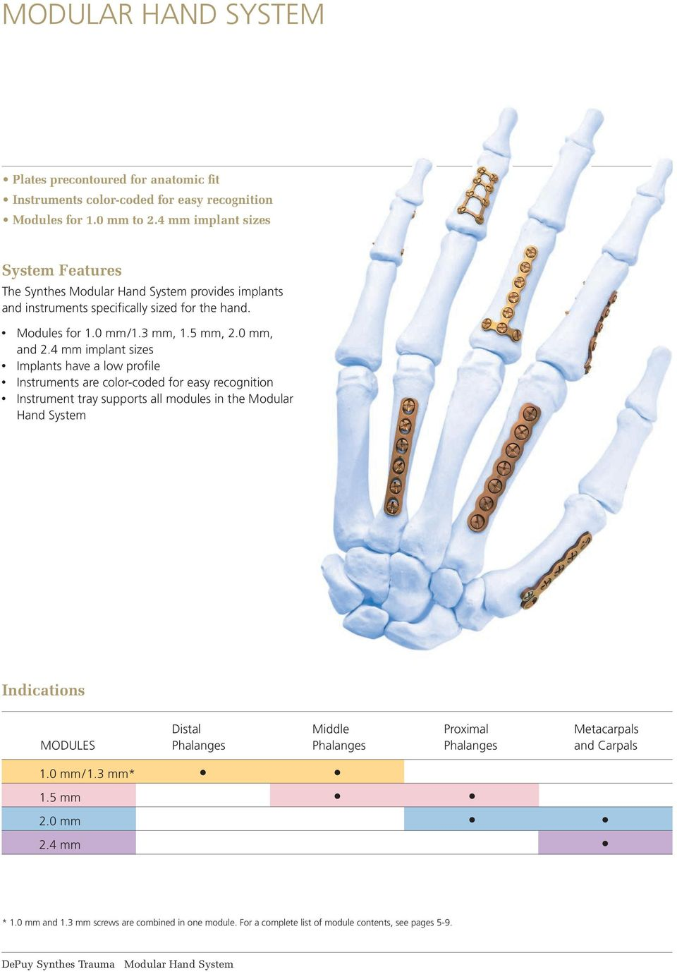 4 mm implant sizes x Implants have a low profile x Instruments are color-coded for easy recognition x Instrument tray supports all modules in the Modular Hand System Indications distal