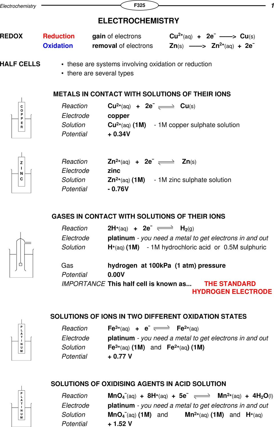 34V Z I N C Reaction Zn + 2e Zn(s) Electrode zinc Solution Zn (1M) - 1M zinc sulphate solution otential - 0.