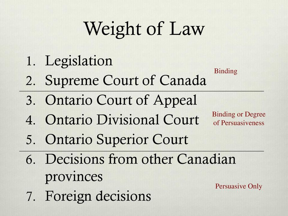Ontario Divisional Court Binding Binding or Degree of