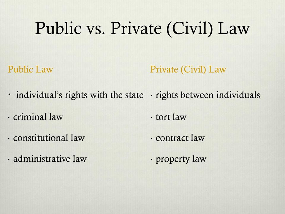 individual s rights with the state rights between