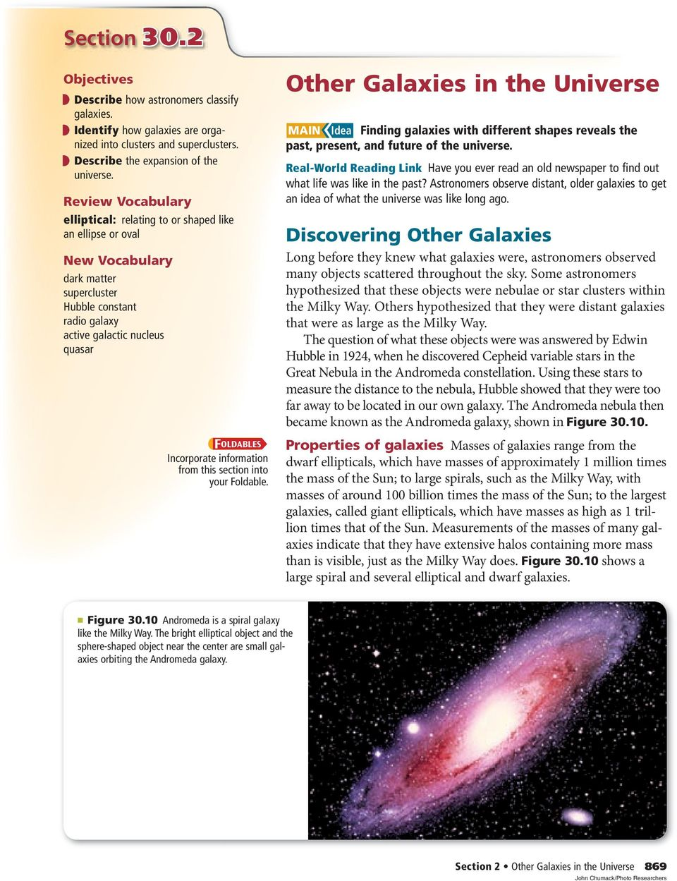 information from this section into your Foldable. Other Galaxies in the Universe MAIN Idea Finding galaxies with different shapes reveals the past, present, and future of the universe.