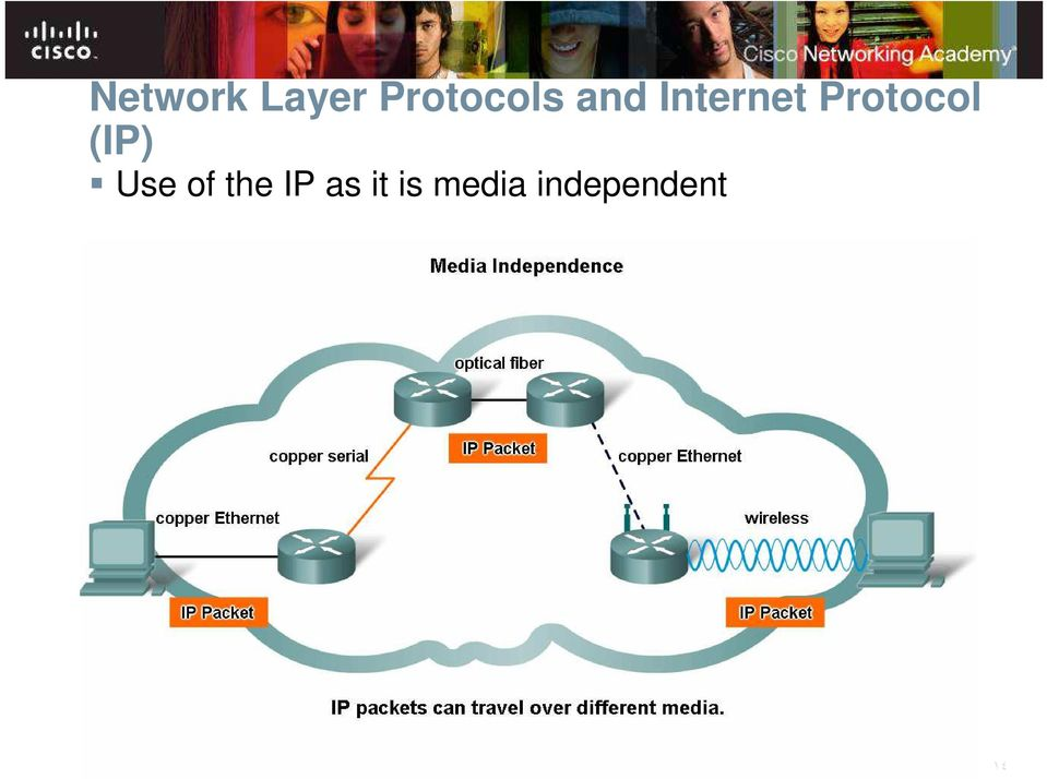 (IP) Use of the IP as