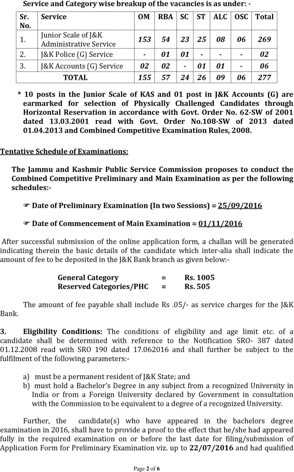 J&K Accounts (G) Service 02 02-01 01-06 TOTAL 155 57 24 26 09 06 277 * 10 posts in the Junior Scale of KAS and 01 post in J&K Accounts (G) are earmarked for selection of Physically Challenged