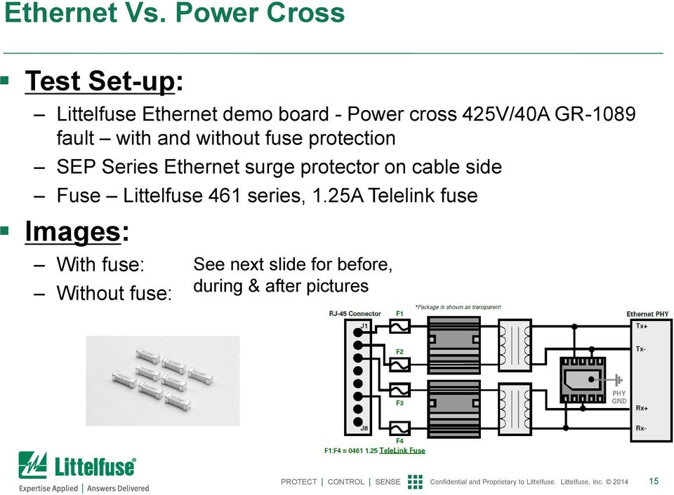 GR-1089 fault with and without fuse protection SEP Series Ethernet surge