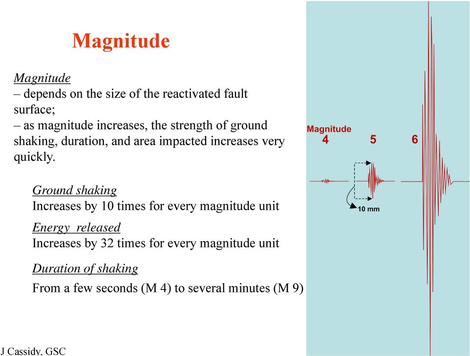 Ground shaking Increases by 10 times for every magnitude unit Energy released Increases by 32