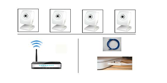 4. IP Camera Installation Steps Introduction 4.